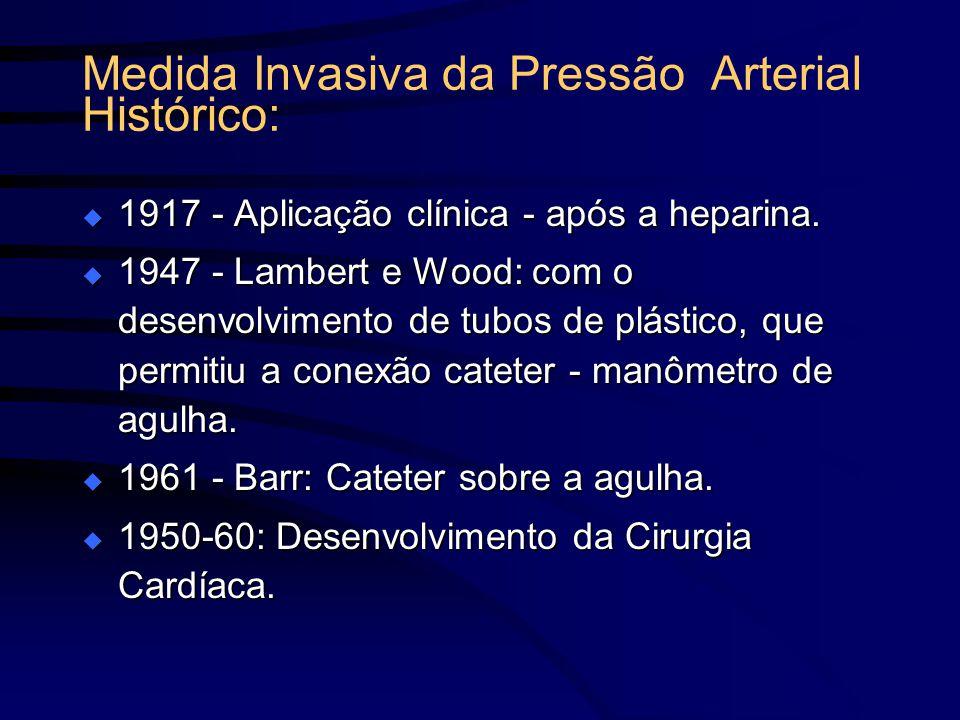 1917 - Aplicação clínica - após a heparina. 1917 - Aplicação clínica - após a heparina. 1947 - Lambert e Wood: com o desenvolvimento de tubos de plást