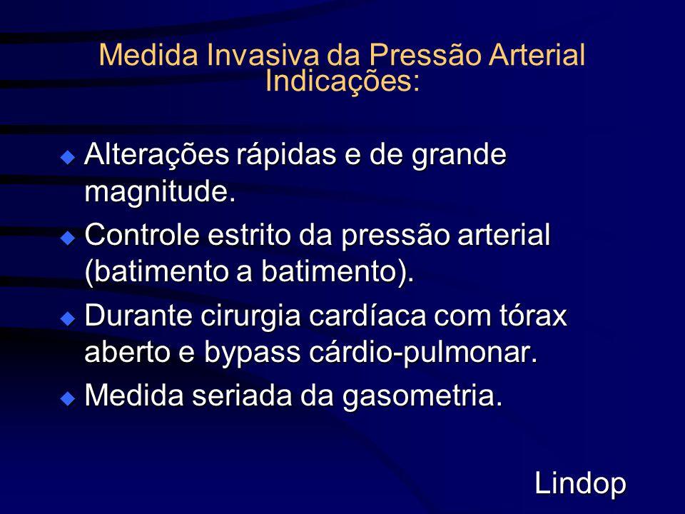 Medida Invasiva da Pressão Arterial Indicações: Alterações rápidas e de grande magnitude. Alterações rápidas e de grande magnitude. Controle estrito d