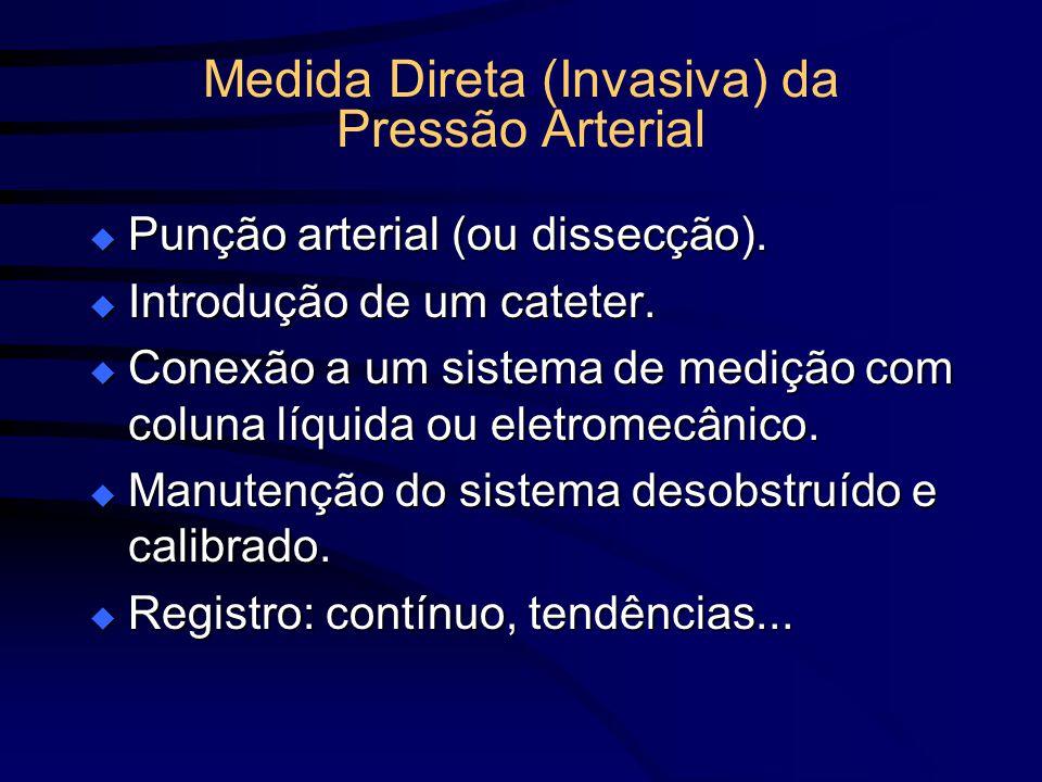 Medida Direta (Invasiva) da Pressão Arterial Punção arterial (ou dissecção). Punção arterial (ou dissecção). Introdução de um cateter. Introdução de u