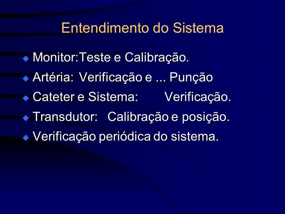Entendimento do Sistema Monitor:Teste e Calibração. Monitor:Teste e Calibração. Artéria: Verificação e... Punção Artéria: Verificação e... Punção Cate
