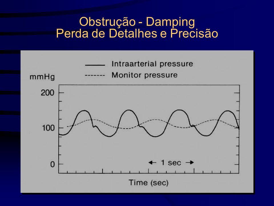 Obstrução - Damping Perda de Detalhes e Precisão