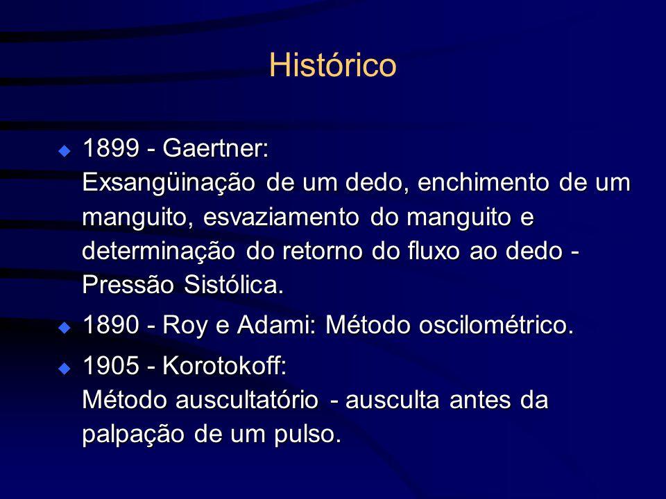 Métodos Automáticos 1960 - manguito e microfones: 1960 - manguito e microfones: ruídos externos e movimentos.