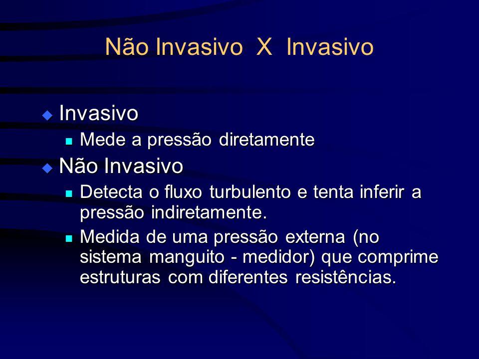 Não Invasivo X Invasivo Invasivo Invasivo Mede a pressão diretamente Mede a pressão diretamente Não Invasivo Não Invasivo Detecta o fluxo turbulento e