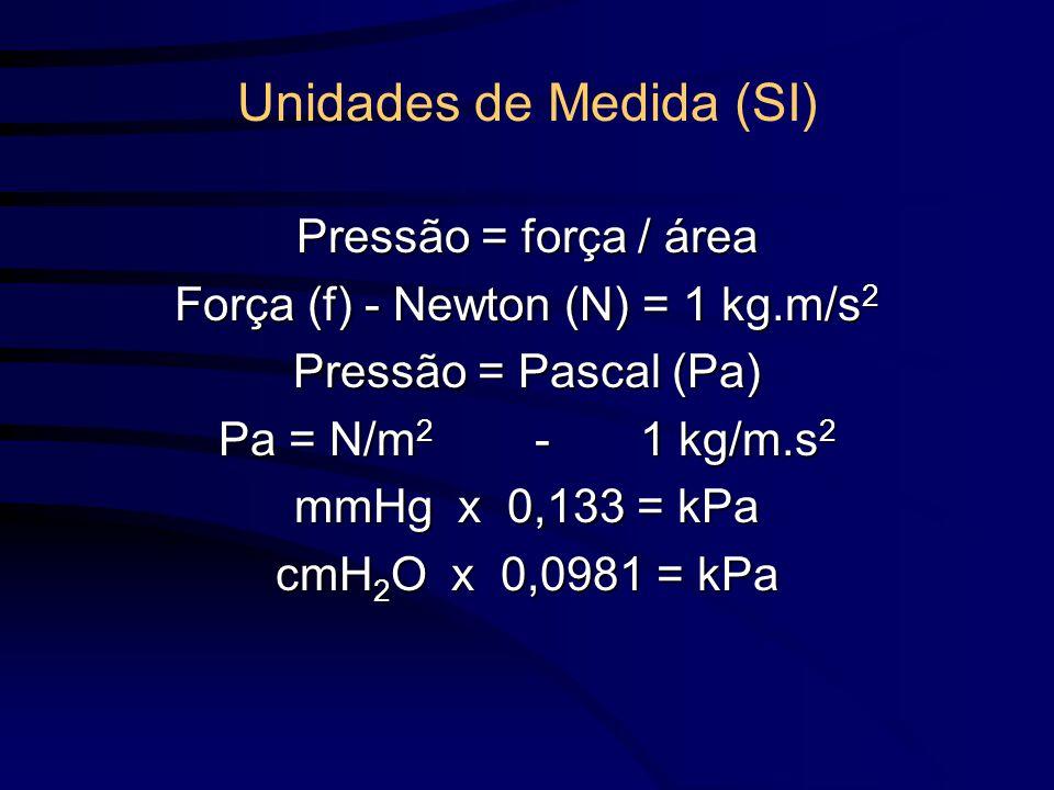 Unidades de Medida (SI) Pressão = força / área Força (f) - Newton (N) = 1 kg.m/s 2 Pressão = Pascal (Pa) Pa = N/m 2 -1 kg/m.s 2 mmHg x 0,133 = kPa cmH