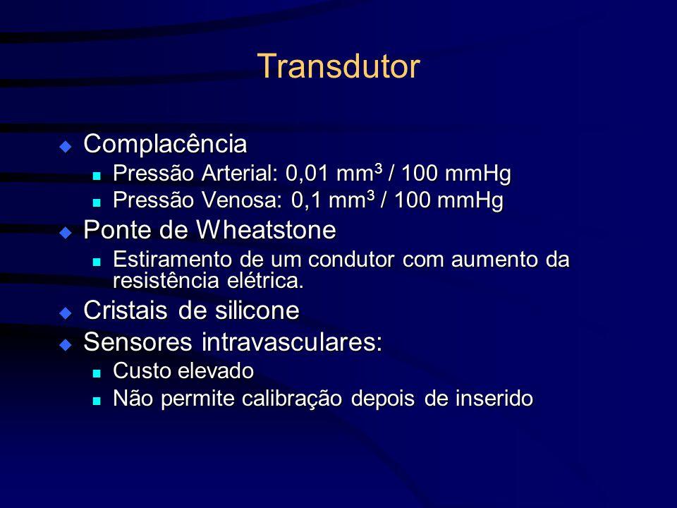 Transdutor Complacência Complacência Pressão Arterial: 0,01 mm 3 / 100 mmHg Pressão Arterial: 0,01 mm 3 / 100 mmHg Pressão Venosa: 0,1 mm 3 / 100 mmHg