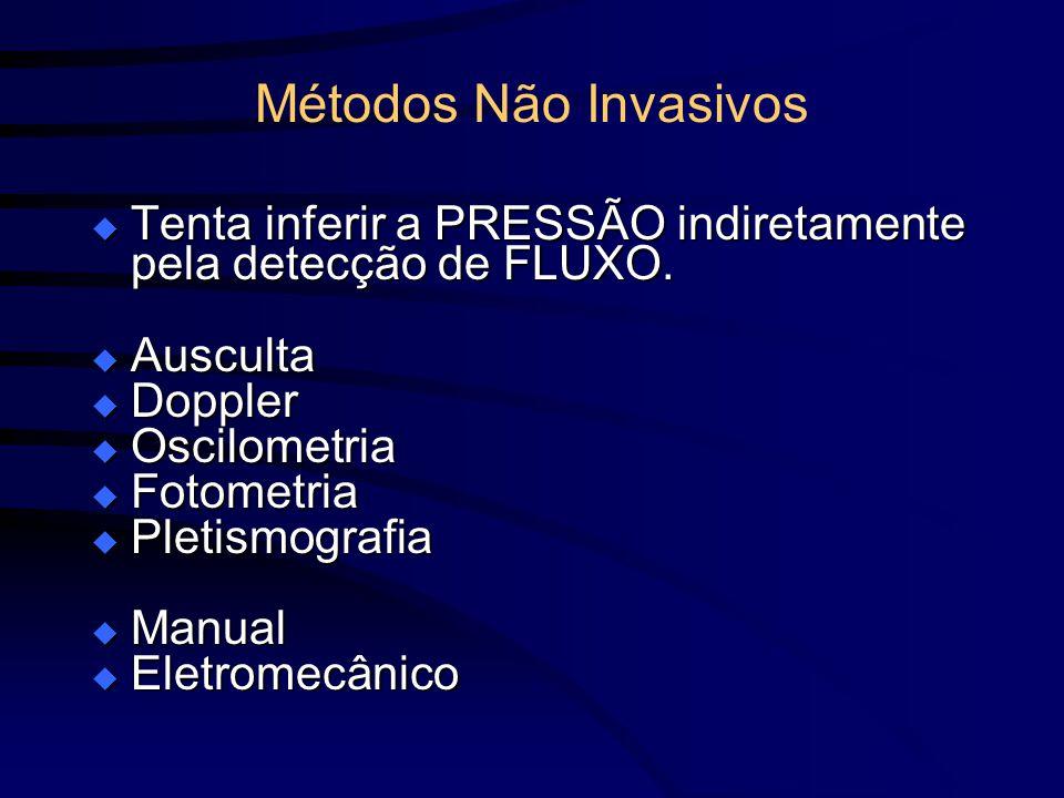 Métodos Não Invasivos Tenta inferir a PRESSÃO indiretamente pela detecção de FLUXO. Tenta inferir a PRESSÃO indiretamente pela detecção de FLUXO. Ausc