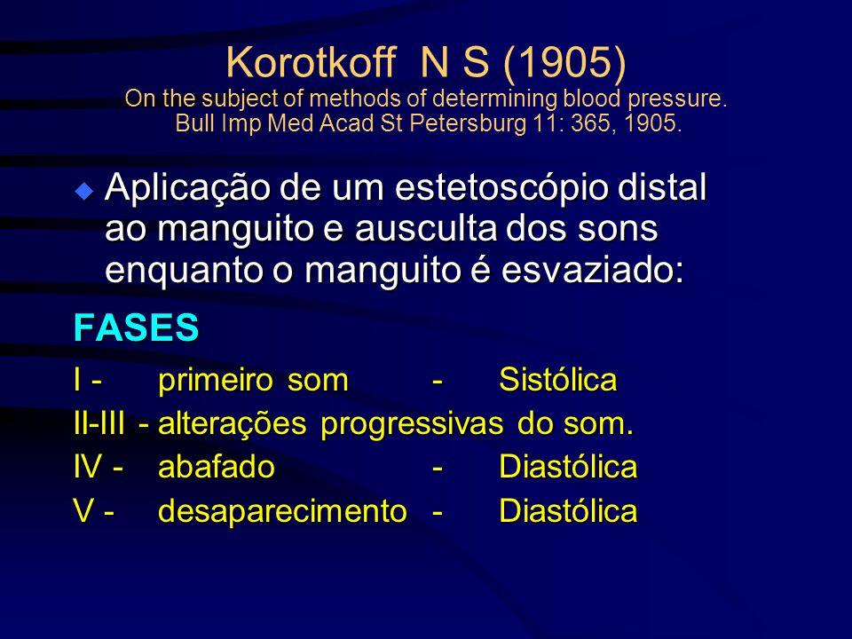 Korotkoff N S (1905) On the subject of methods of determining blood pressure. Bull Imp Med Acad St Petersburg 11: 365, 1905. Aplicação de um estetoscó