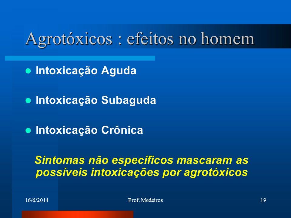 16/6/2014Prof. Medeiros19 Agrotóxicos : efeitos no homem Intoxicação Aguda Intoxicação Subaguda Intoxicação Crônica Sintomas não específicos mascaram