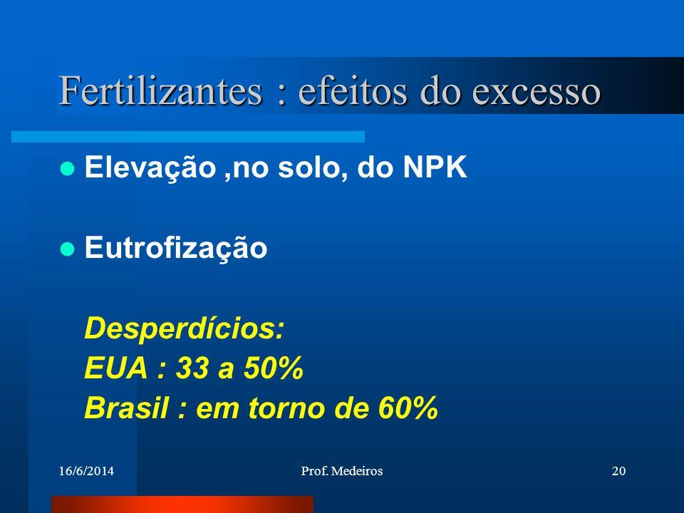 16/6/2014Prof. Medeiros20 Fertilizantes : efeitos do excesso Elevação,no solo, do NPK Eutrofização Desperdícios: EUA : 33 a 50% Brasil : em torno de 6