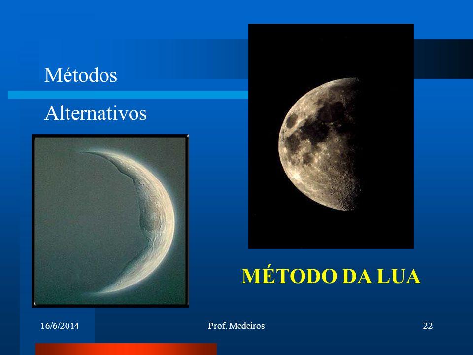 16/6/2014Prof. Medeiros22 Métodos Alternativos MÉTODO DA LUA