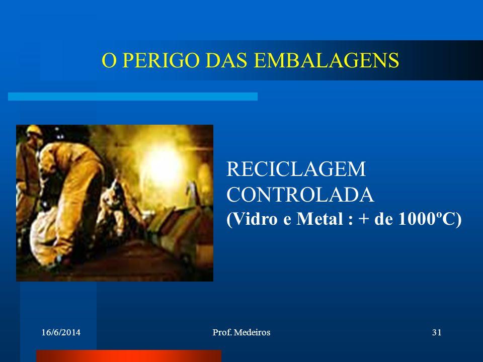 16/6/2014Prof. Medeiros31 O PERIGO DAS EMBALAGENS RECICLAGEM CONTROLADA (Vidro e Metal : + de 1000ºC)