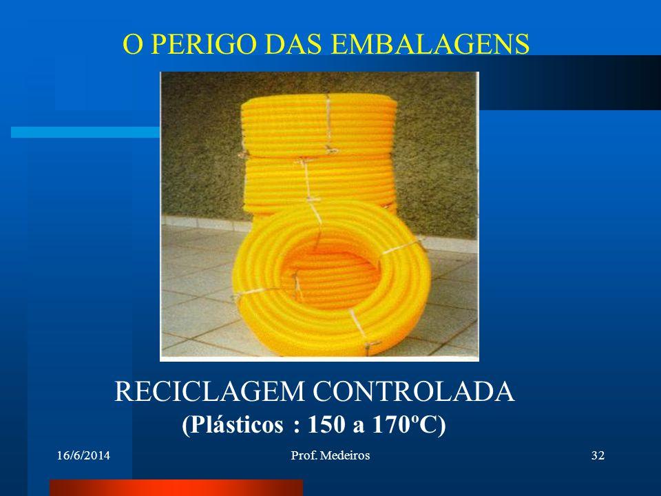 16/6/2014Prof. Medeiros32 O PERIGO DAS EMBALAGENS RECICLAGEM CONTROLADA (Plásticos : 150 a 170ºC)