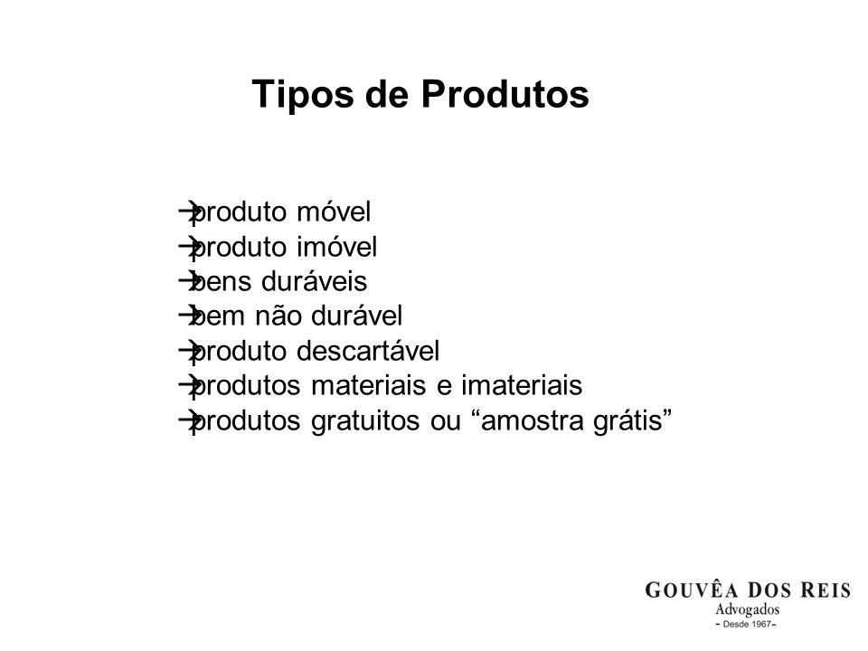 Tipos de Produtos produto móvel produto imóvel bens duráveis bem não durável produto descartável produtos materiais e imateriais produtos gratuitos ou