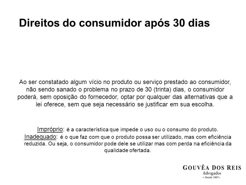 Direitos do consumidor após 30 dias Ao ser constatado algum vício no produto ou serviço prestado ao consumidor, não sendo sanado o problema no prazo d
