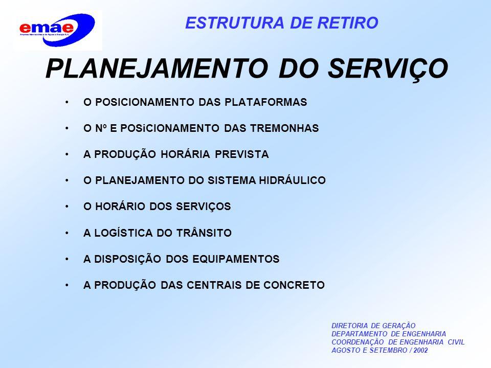 DIRETORIA DE GERAÇÃO DEPARTAMENTO DE ENGENHARIA COORDENAÇÃO DE ENGENHARIA CIVIL AGOSTO E SETEMBRO / 2002 ESTRUTURA DE RETIRO PLANEJAMENTO DO SERVIÇO O POSICIONAMENTO DAS PLATAFORMAS O Nº E POSiCIONAMENTO DAS TREMONHAS A PRODUÇÃO HORÁRIA PREVISTA O PLANEJAMENTO DO SISTEMA HIDRÁULICO O HORÁRIO DOS SERVIÇOS A LOGÍSTICA DO TRÂNSITO A DISPOSIÇÃO DOS EQUIPAMENTOS A PRODUÇÃO DAS CENTRAIS DE CONCRETO