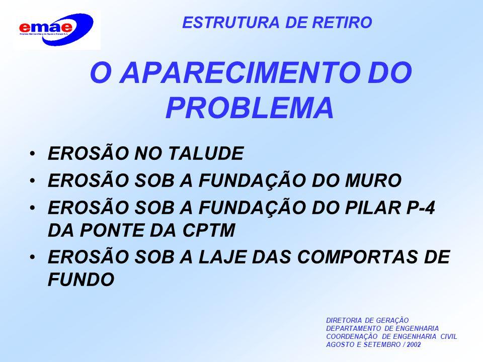 DIRETORIA DE GERAÇÃO DEPARTAMENTO DE ENGENHARIA COORDENAÇÃO DE ENGENHARIA CIVIL AGOSTO E SETEMBRO / 2002 ESTRUTURA DE RETIRO O APARECIMENTO DO PROBLEMA EROSÃO NO TALUDE EROSÃO SOB A FUNDAÇÃO DO MURO EROSÃO SOB A FUNDAÇÃO DO PILAR P-4 DA PONTE DA CPTM EROSÃO SOB A LAJE DAS COMPORTAS DE FUNDO
