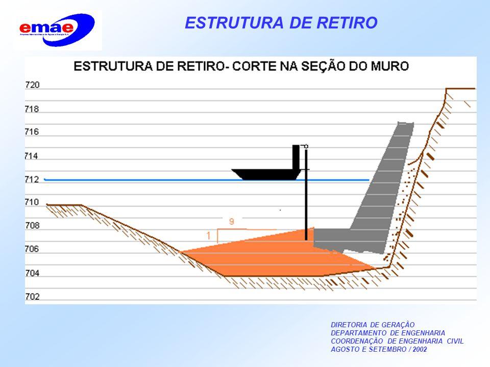 DIRETORIA DE GERAÇÃO DEPARTAMENTO DE ENGENHARIA COORDENAÇÃO DE ENGENHARIA CIVIL AGOSTO E SETEMBRO / 2002 ESTRUTURA DE RETIRO