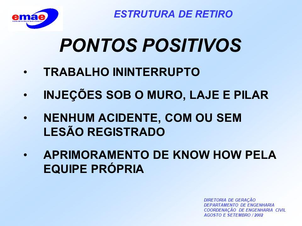 DIRETORIA DE GERAÇÃO DEPARTAMENTO DE ENGENHARIA COORDENAÇÃO DE ENGENHARIA CIVIL AGOSTO E SETEMBRO / 2002 ESTRUTURA DE RETIRO PONTOS POSITIVOS TRABALHO ININTERRUPTO INJEÇÕES SOB O MURO, LAJE E PILAR NENHUM ACIDENTE, COM OU SEM LESÃO REGISTRADO APRIMORAMENTO DE KNOW HOW PELA EQUIPE PRÓPRIA