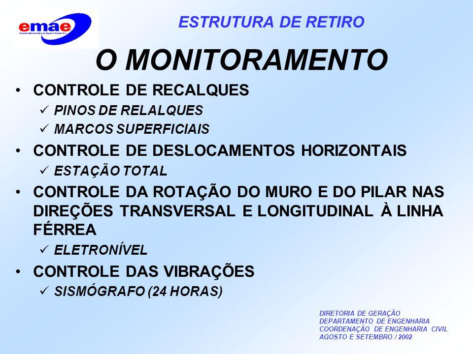 DIRETORIA DE GERAÇÃO DEPARTAMENTO DE ENGENHARIA COORDENAÇÃO DE ENGENHARIA CIVIL AGOSTO E SETEMBRO / 2002 ESTRUTURA DE RETIRO O MONITORAMENTO CONTROLE DE RECALQUES PINOS DE RELALQUES MARCOS SUPERFICIAIS CONTROLE DE DESLOCAMENTOS HORIZONTAIS ESTAÇÃO TOTAL CONTROLE DA ROTAÇÃO DO MURO E DO PILAR NAS DIREÇÕES TRANSVERSAL E LONGITUDINAL À LINHA FÉRREA ELETRONÍVEL CONTROLE DAS VIBRAÇÕES SISMÓGRAFO (24 HORAS)