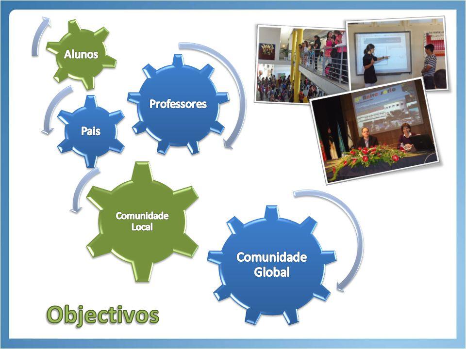 Projecto Educativo de Escola Inovação Boas Práticas Liderança