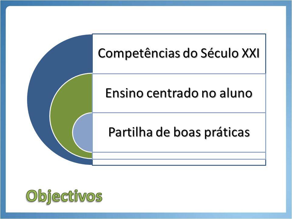 ObjectivoActividadeDataPúblico-Alvo Desafiar a comunidade escolar a utilizar pedagogicamente a ferramenta Windows Live e a serem inovadores Apresentação do projecto final.11/10 Professores Alunos Pais e E.