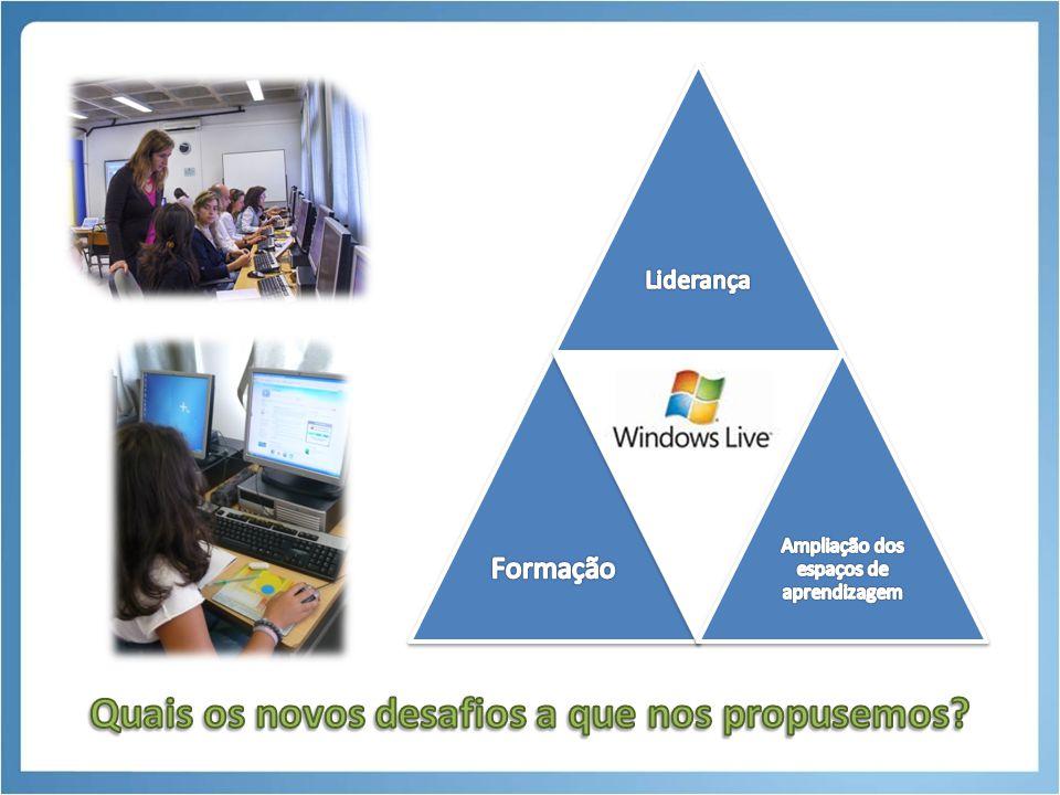 ObjectivoActividadeDataPúblico-Alvo Partilhar experiências e inspirar outras escolas Conferência de Escolas Inovadoras 2/11 Professores Presidentes / Directores de Escola.