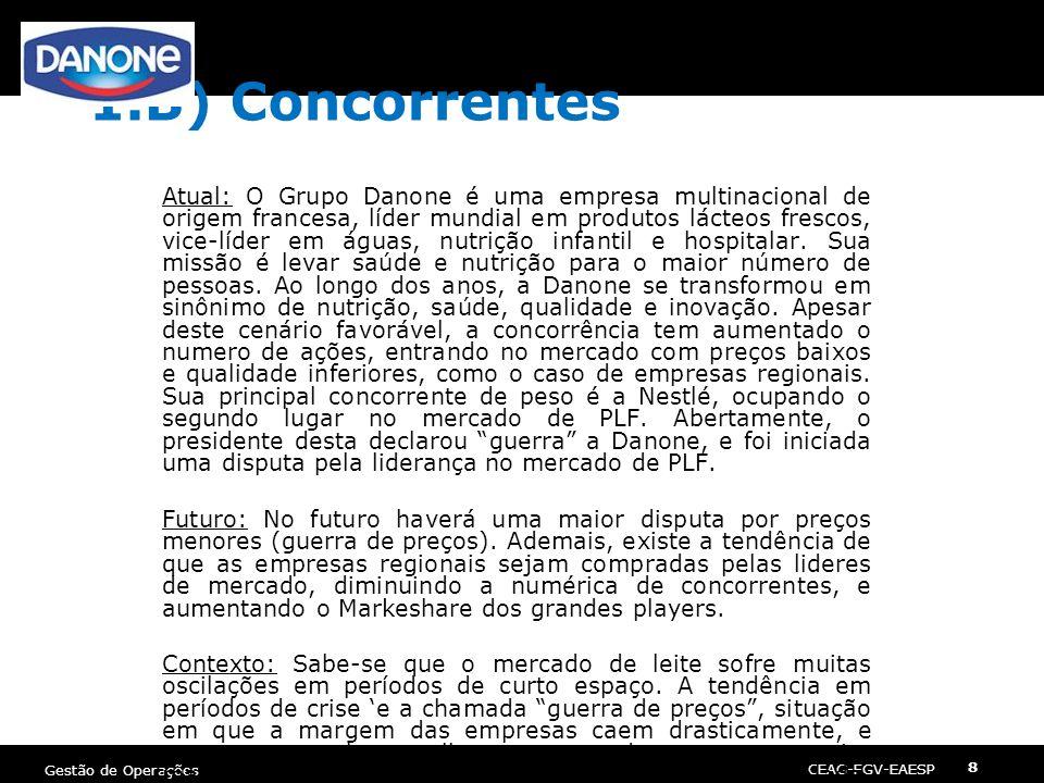 CEAG-FGV-EAESP Gestão de Operações 8 1.B) Concorrentes Atual: O Grupo Danone é uma empresa multinacional de origem francesa, líder mundial em produtos