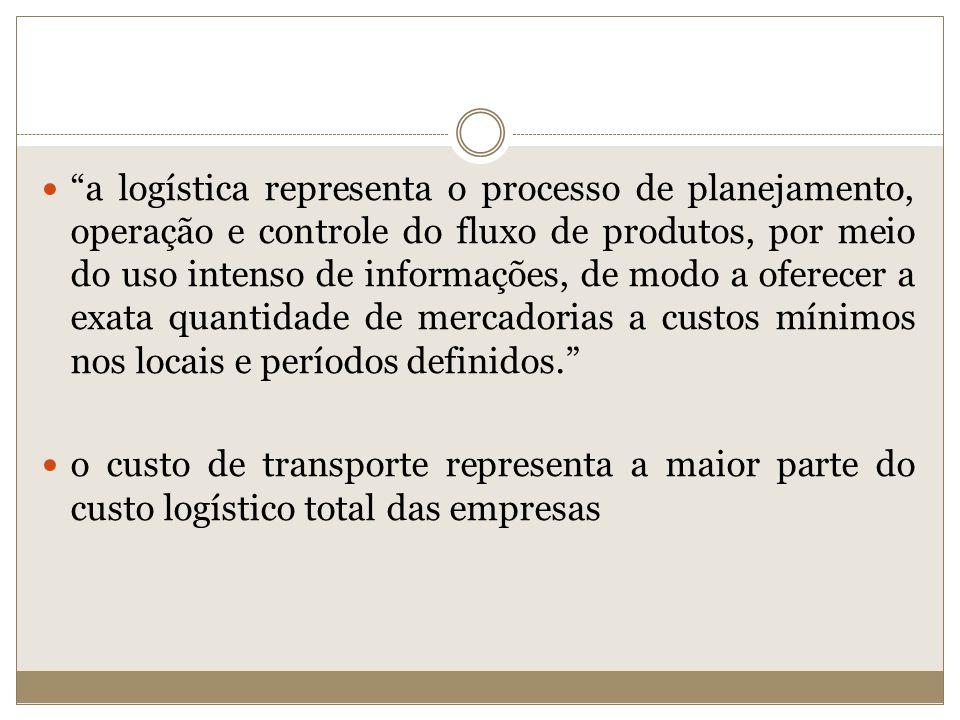 Transporte Aéreo O transporte aéreo brasileiro conta com um total de 67 aeroportos, totalizando 110 milhões de passageiros transportados em 2007.