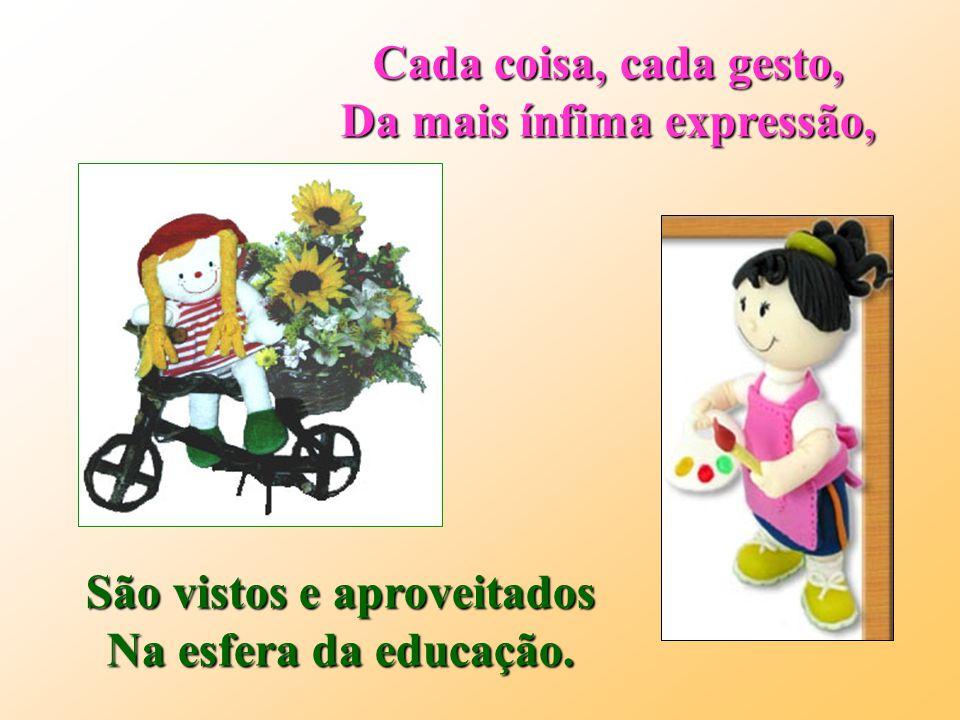 Cada coisa, cada gesto, Da mais ínfima expressão, São vistos e aproveitados Na esfera da educação.