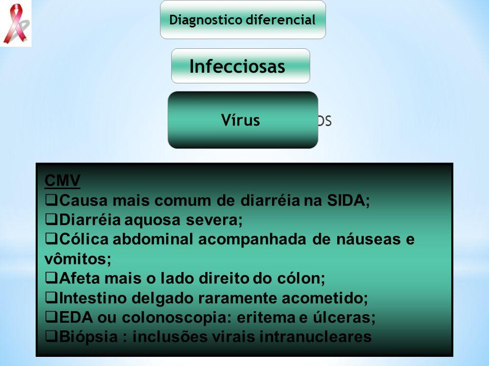 define AIDS Diagnostico diferencial Infecciosas Vírus CMV Causa mais comum de diarréia na SIDA; Diarréia aquosa severa; Cólica abdominal acompanhada d