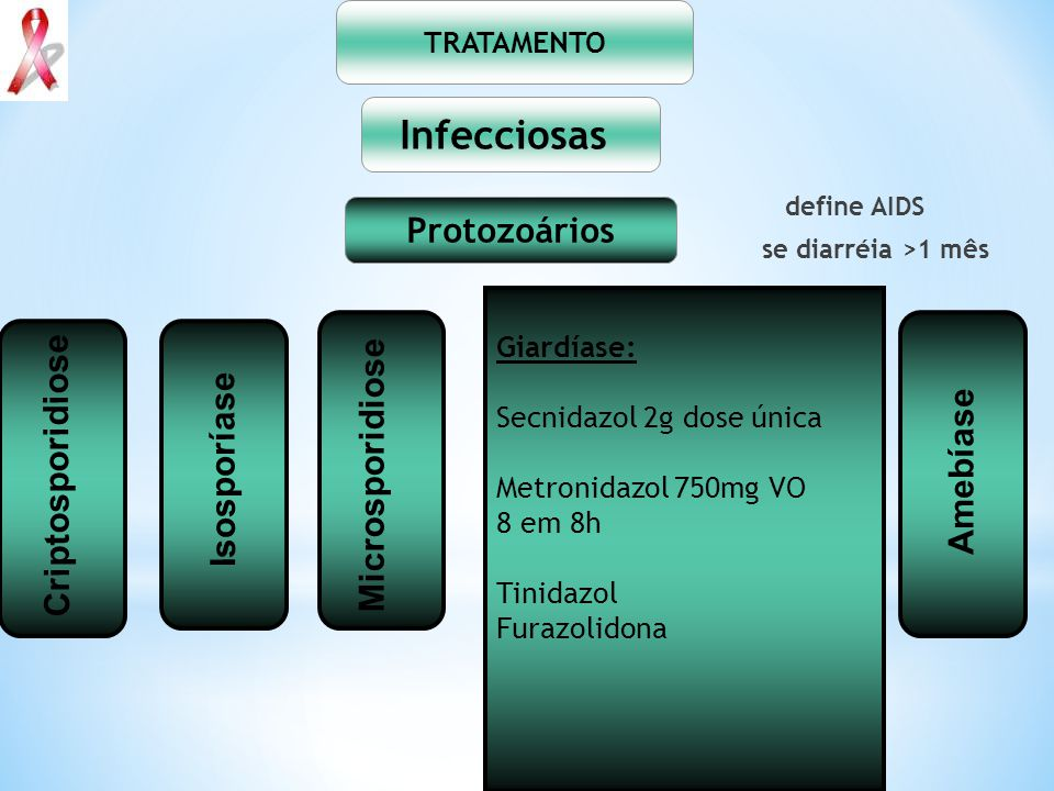 define AIDS se diarréia >1 mês TRATAMENTO Infecciosas Protozoários Giardíase: Secnidazol 2g dose única Metronidazol 750mg VO 8 em 8h Tinidazol Furazol