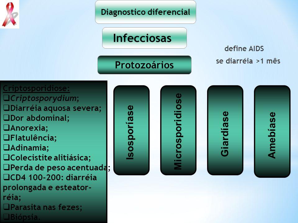 define AIDS se diarréia >1 mês Diagnostico diferencial Infecciosas Protozoários Criptosporidiose: Criptosporydium; Diarréia aquosa severa; Dor abdominal; Anorexia; Flatulência; Adinamia; Colecistite alitiásica; Perda de peso acentuada; CD4 100-200: diarréia prolongada e esteator- réia; Parasita nas fezes; Biópsia.