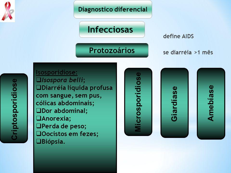 Infecciosas Diagnostico diferencial Protozoários Bactérias Fungos Vírus Micobactérias Helmintos