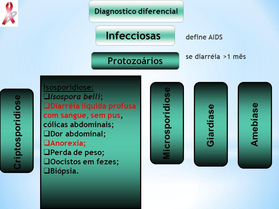 define AIDS se diarréia >1 mês Diagnostico diferencial Infecciosas Protozoários Microsporidiose: Microsporidia; CD 4<100: diarréia crônica – líquida, sem leucócitos; Dor abdominal; Anorexia; Flatulência; Adinamia; Colecistite alitiásica; Perda de peso acentuada; CD4100-200: diarréia prolongada e esteatorréia; Microscopia eletrônica.