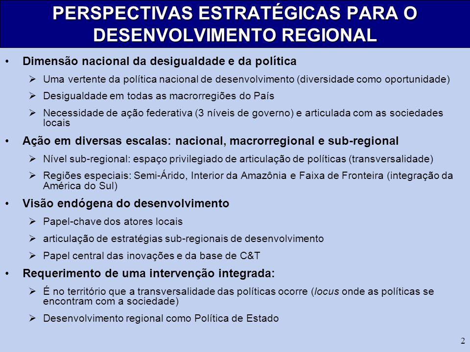 2 PERSPECTIVAS ESTRATÉGICAS PARA O DESENVOLVIMENTO REGIONAL Dimensão nacional da desigualdade e da política Uma vertente da política nacional de desenvolvimento (diversidade como oportunidade) Desigualdade em todas as macrorregiões do País Necessidade de ação federativa (3 níveis de governo) e articulada com as sociedades locais Ação em diversas escalas: nacional, macrorregional e sub-regional Nível sub-regional: espaço privilegiado de articulação de políticas (transversalidade) Regiões especiais: Semi-Árido, Interior da Amazônia e Faixa de Fronteira (integração da América do Sul) Visão endógena do desenvolvimento Papel-chave dos atores locais articulação de estratégias sub-regionais de desenvolvimento Papel central das inovações e da base de C&T Requerimento de uma intervenção integrada: É no território que a transversalidade das políticas ocorre (locus onde as políticas se encontram com a sociedade) Desenvolvimento regional como Política de Estado