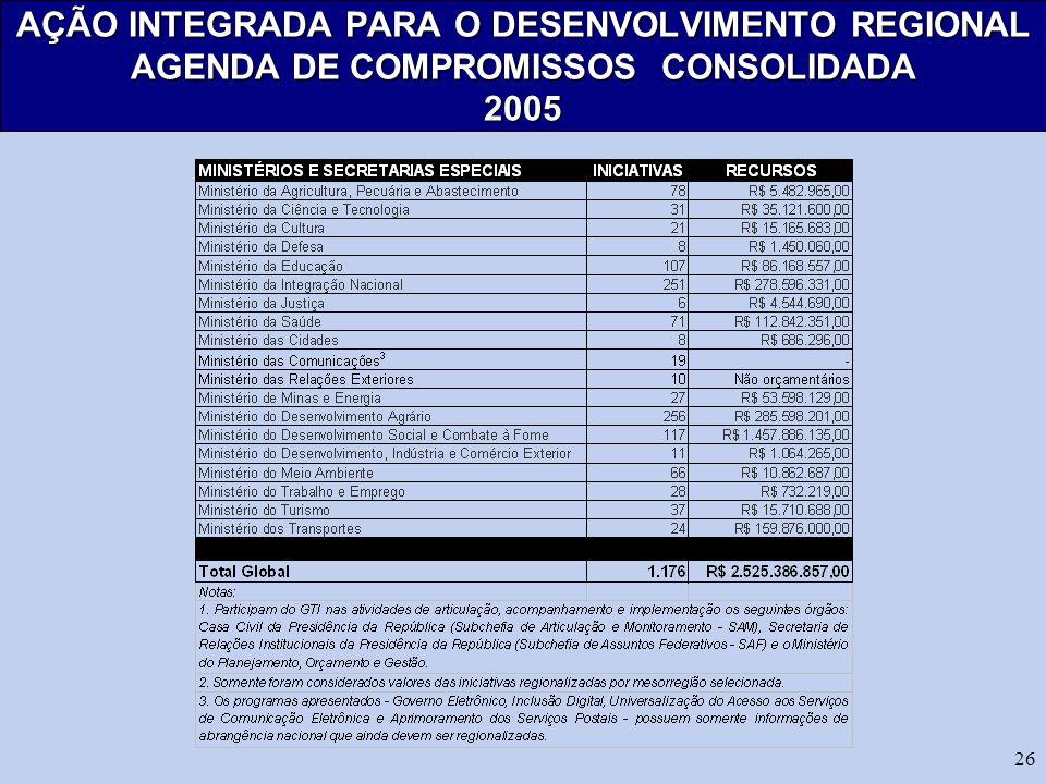 26 AÇÃO INTEGRADA PARA O DESENVOLVIMENTO REGIONAL AGENDA DE COMPROMISSOS CONSOLIDADA 2005