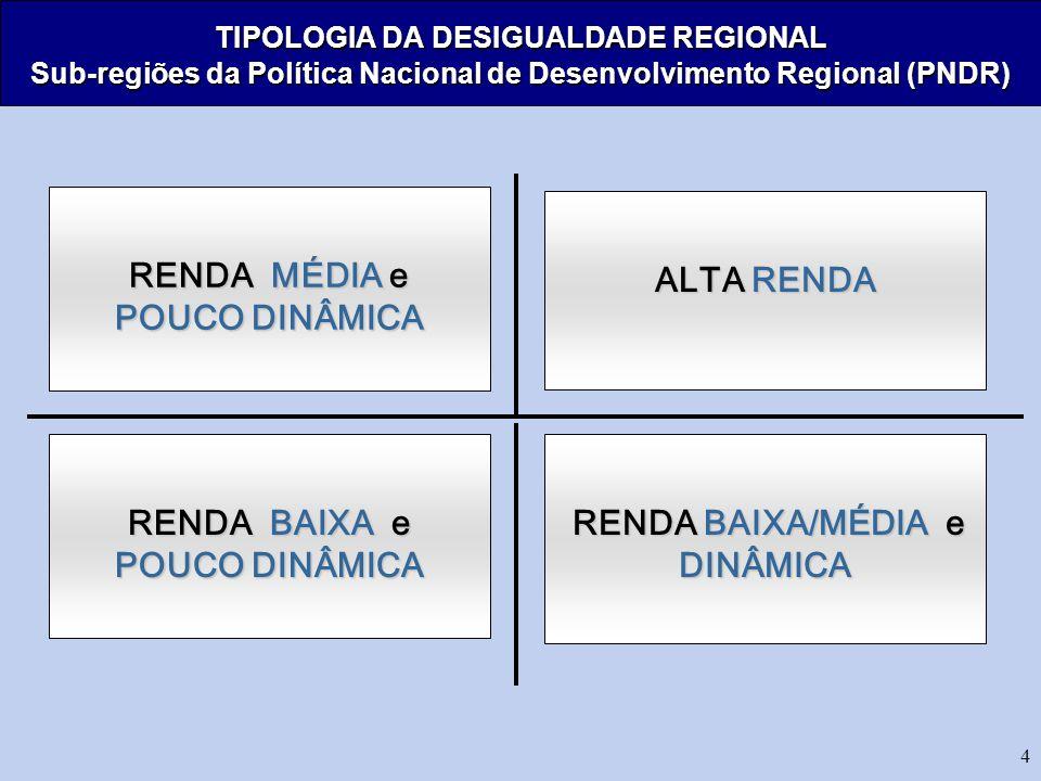 4 TIPOLOGIA DA DESIGUALDADE REGIONAL Sub-regiões da Política Nacional de Desenvolvimento Regional (PNDR) ALTA RENDA RENDA BAIXA e POUCO DINÂMICA RENDA BAIXA/MÉDIA e DINÂMICA RENDA MÉDIA e POUCO DINÂMICA