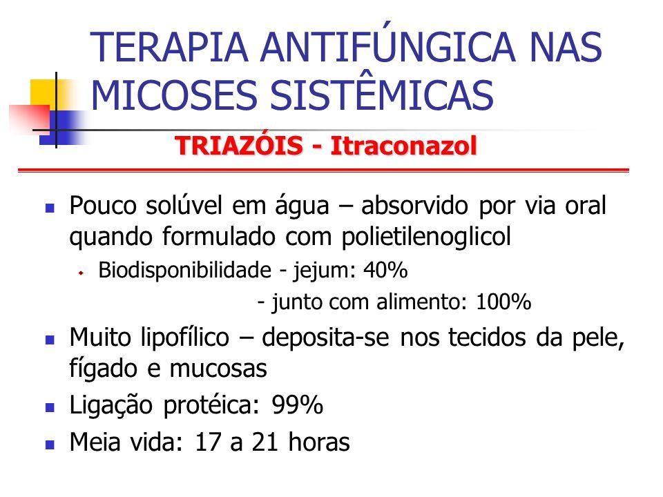TRIAZÓIS - Itraconazol TERAPIA ANTIFÚNGICA NAS MICOSES SISTÊMICAS Pouco solúvel em água – absorvido por via oral quando formulado com polietilenoglicol Biodisponibilidade - jejum: 40% - junto com alimento: 100% Muito lipofílico – deposita-se nos tecidos da pele, fígado e mucosas Ligação protéica: 99% Meia vida: 17 a 21 horas