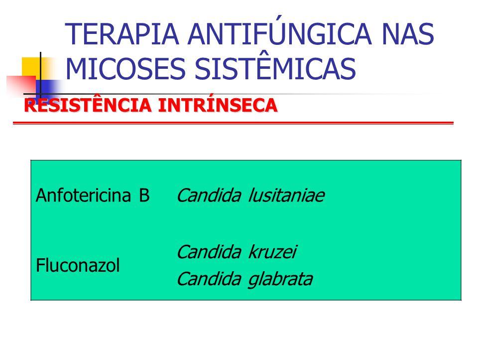 RESISTÊNCIA INTRÍNSECA RESISTÊNCIA INTRÍNSECA TERAPIA ANTIFÚNGICA NAS MICOSES SISTÊMICAS Anfotericina BCandida lusitaniae Fluconazol Candida kruzei Candida glabrata