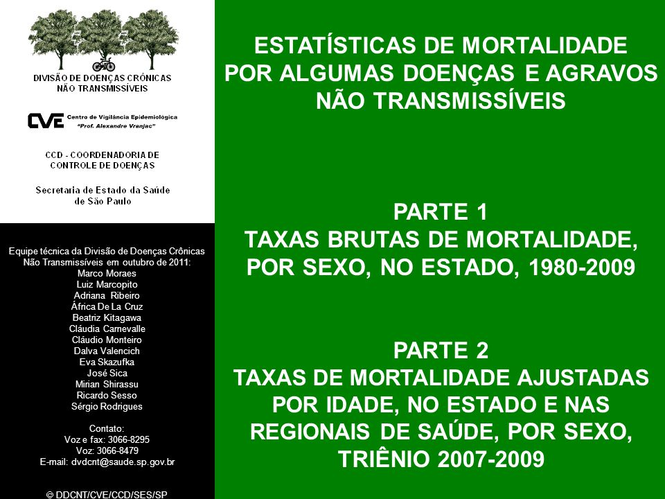 ESTATÍSTICAS DE MORTALIDADE POR ALGUMAS DOENÇAS E AGRAVOS NÃO TRANSMISSÍVEIS PARTE 1 TAXAS BRUTAS DE MORTALIDADE, POR SEXO, NO ESTADO, 1980-2009 PARTE 2 TAXAS DE MORTALIDADE AJUSTADAS POR IDADE, NO ESTADO E NAS REGIONAIS DE SAÚDE, POR SEXO, TRIÊNIO 2007-2009 Equipe técnica da Divisão de Doenças Crônicas Não Transmissíveis em outubro de 2011: Marco Moraes Luiz Marcopito Adriana Ribeiro África De La Cruz Beatriz Kitagawa Cláudia Carnevalle Cláudio Monteiro Dalva Valencich Eva Skazufka José Sica Mirian Shirassu Ricardo Sesso Sérgio Rodrigues Contato: Voz e fax: 3066-8295 Voz: 3066-8479 E-mail: dvdcnt@saude.sp.gov.br DDCNT/CVE/CCD/SES/SP