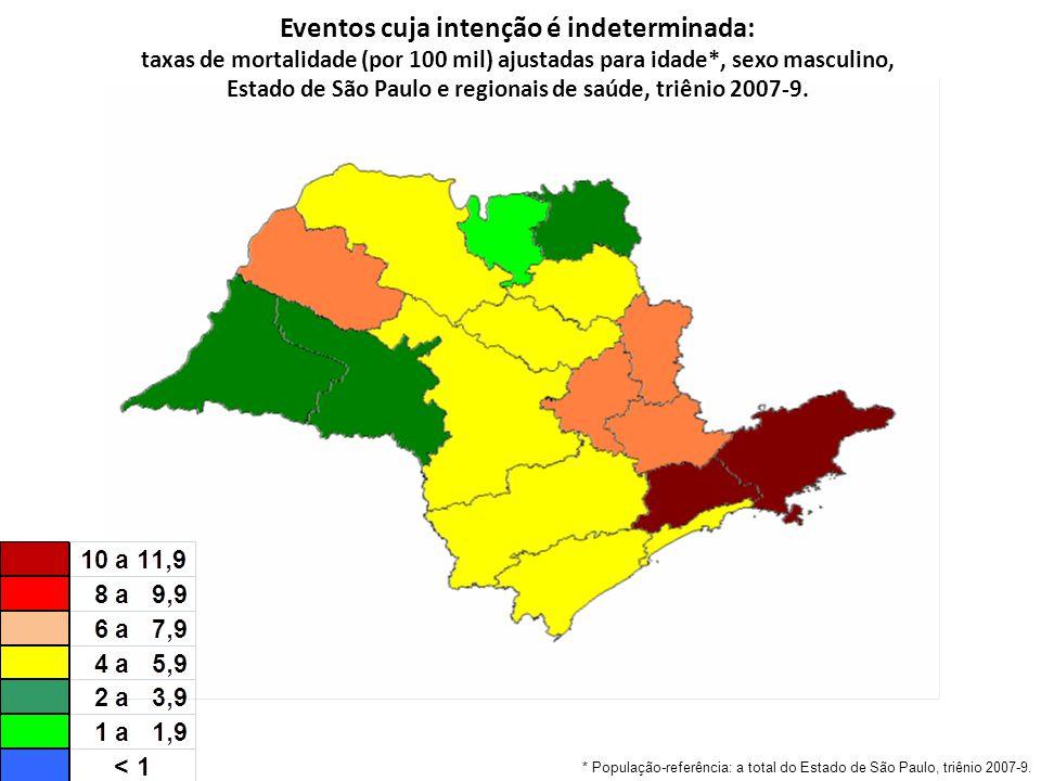 Eventos cuja intenção é indeterminada: taxas de mortalidade (por 100 mil) ajustadas para idade*, sexo masculino, Estado de São Paulo e regionais de saúde, triênio 2007-9.