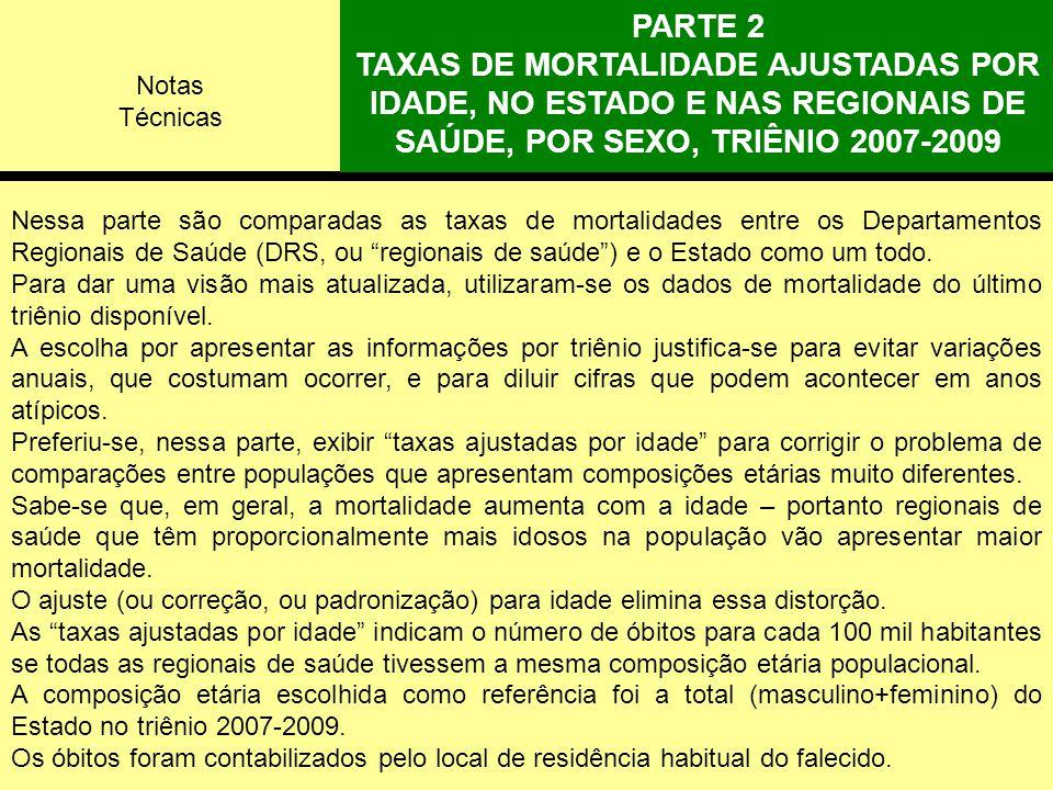 PARTE 2 TAXAS DE MORTALIDADE AJUSTADAS POR IDADE, NO ESTADO E NAS REGIONAIS DE SAÚDE, POR SEXO, TRIÊNIO 2007-2009 Nessa parte são comparadas as taxas de mortalidades entre os Departamentos Regionais de Saúde (DRS, ou regionais de saúde) e o Estado como um todo.