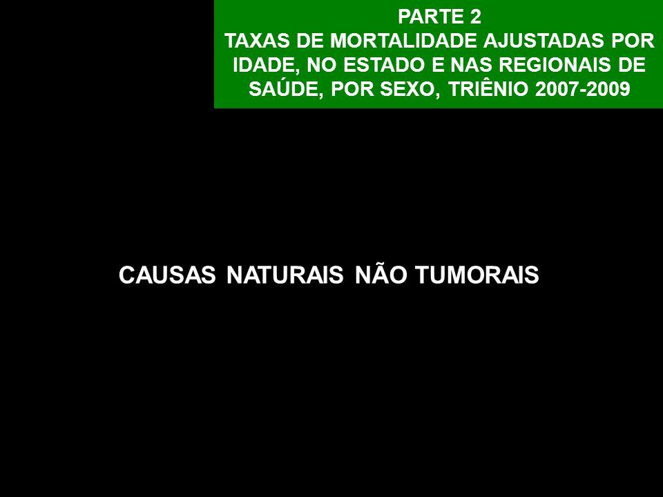 PARTE 2 TAXAS DE MORTALIDADE AJUSTADAS POR IDADE, NO ESTADO E NAS REGIONAIS DE SAÚDE, POR SEXO, TRIÊNIO 2007-2009 CAUSAS NATURAIS NÃO TUMORAIS