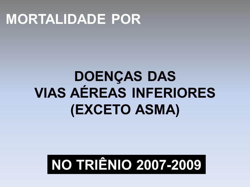 DOENÇAS DAS VIAS AÉREAS INFERIORES (EXCETO ASMA) MORTALIDADE POR NO TRIÊNIO 2007-2009