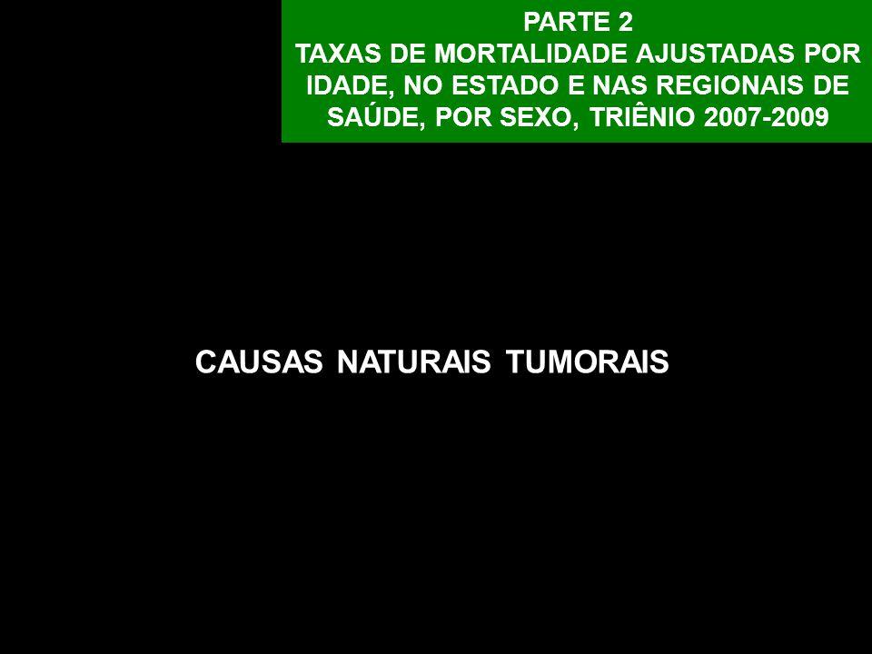 PARTE 2 TAXAS DE MORTALIDADE AJUSTADAS POR IDADE, NO ESTADO E NAS REGIONAIS DE SAÚDE, POR SEXO, TRIÊNIO 2007-2009 CAUSAS NATURAIS TUMORAIS
