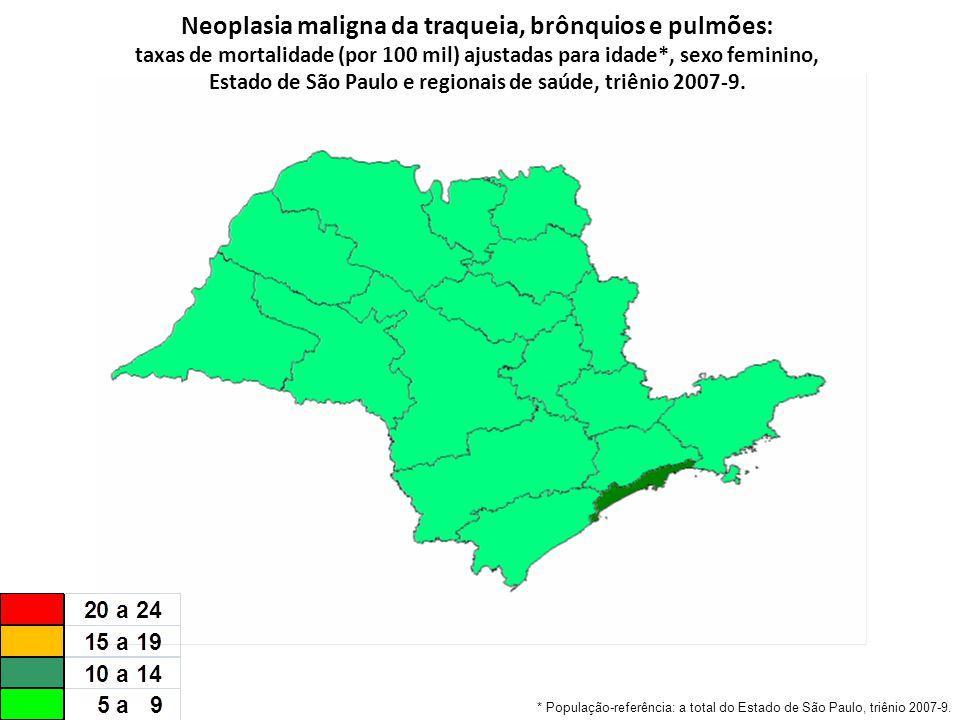 Neoplasia maligna da traqueia, brônquios e pulmões: taxas de mortalidade (por 100 mil) ajustadas para idade*, sexo feminino, Estado de São Paulo e regionais de saúde, triênio 2007-9.
