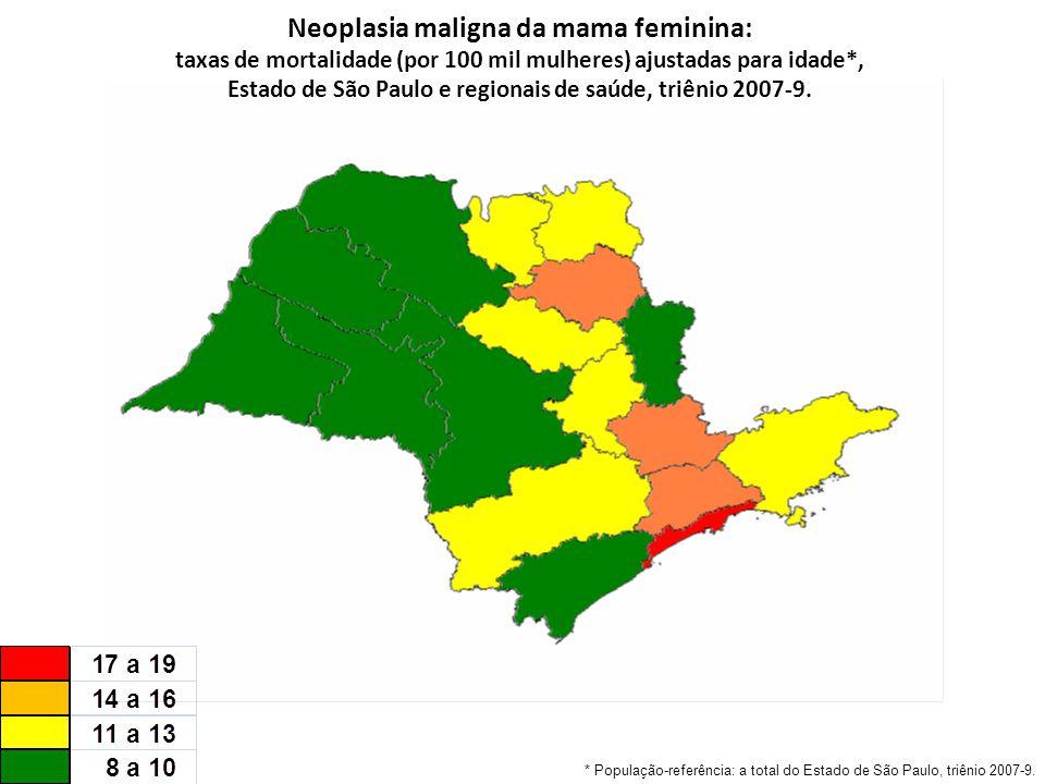 Neoplasia maligna da mama feminina: taxas de mortalidade (por 100 mil mulheres) ajustadas para idade*, Estado de São Paulo e regionais de saúde, triênio 2007-9.