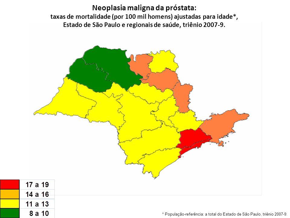 Neoplasia maligna da próstata: taxas de mortalidade (por 100 mil homens) ajustadas para idade*, Estado de São Paulo e regionais de saúde, triênio 2007-9.