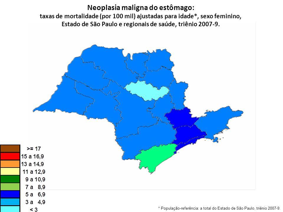 Neoplasia maligna do estômago: taxas de mortalidade (por 100 mil) ajustadas para idade*, sexo feminino, Estado de São Paulo e regionais de saúde, triênio 2007-9.