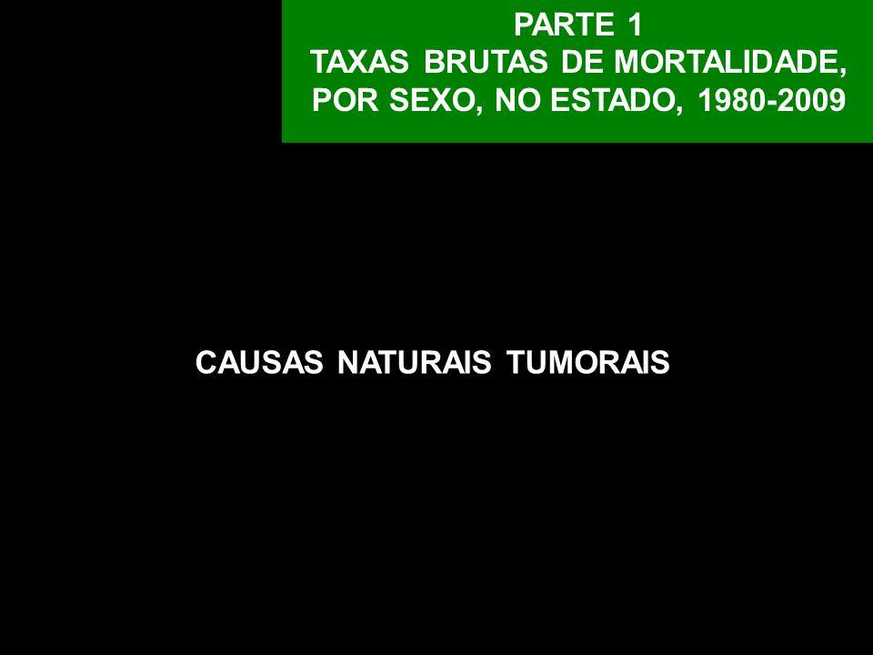 PARTE 1 TAXAS BRUTAS DE MORTALIDADE, POR SEXO, NO ESTADO, 1980-2009 CAUSAS NATURAIS TUMORAIS